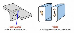 Yüzey Boşluk Kusuru ve İç Boşluk Plastik Enjeksiyon