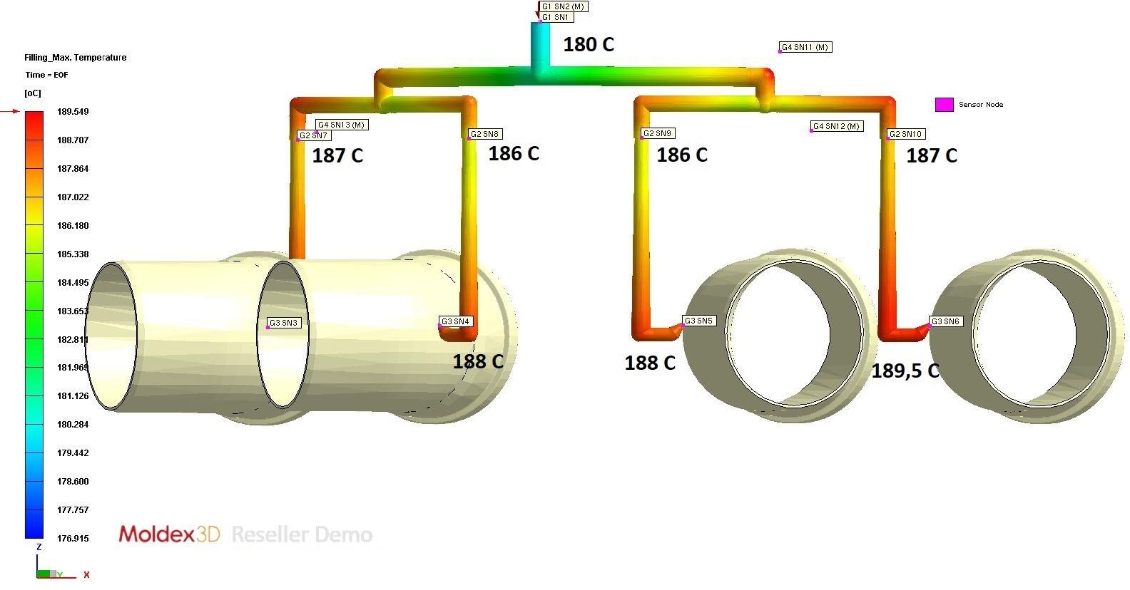 PVC Yolluk Sıcaklıkları