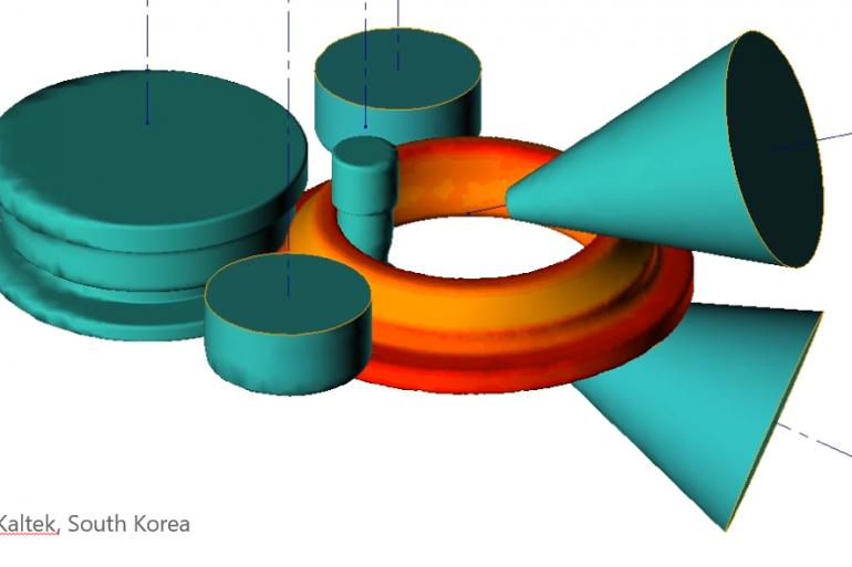 Rıng Rollıng (Halka Haddeleme) Üretim Tekniği ve QForm Uygulamaları