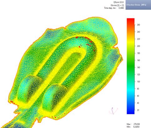 Kesme (Trim) Kalıplarında FEM Analizleri – QForm3D